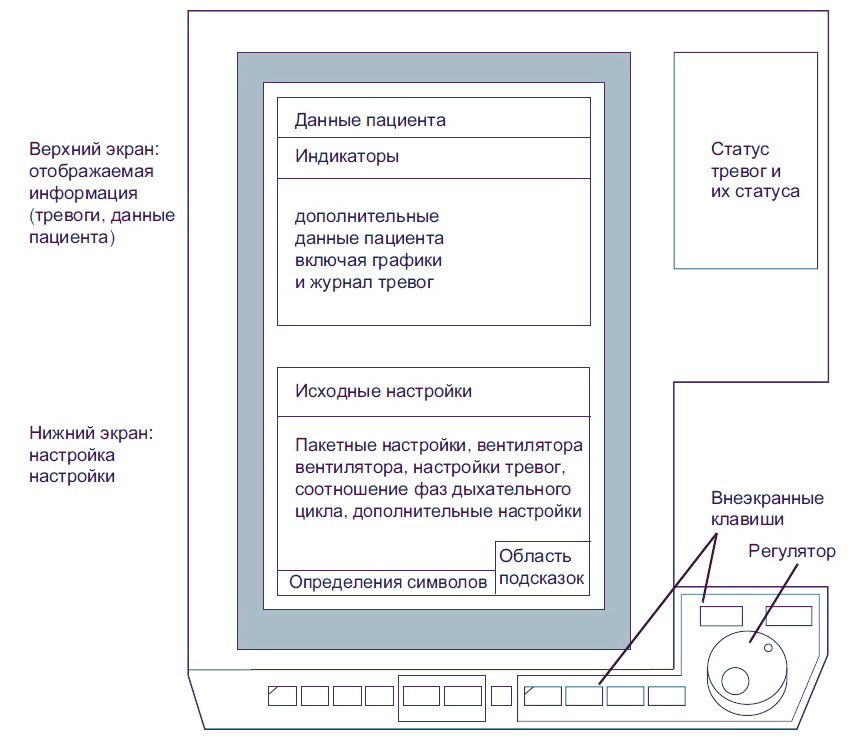 Графический интерфейс пользователя