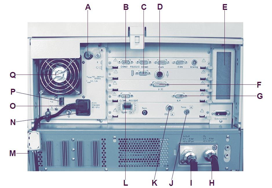 Задняя панель Evita XL