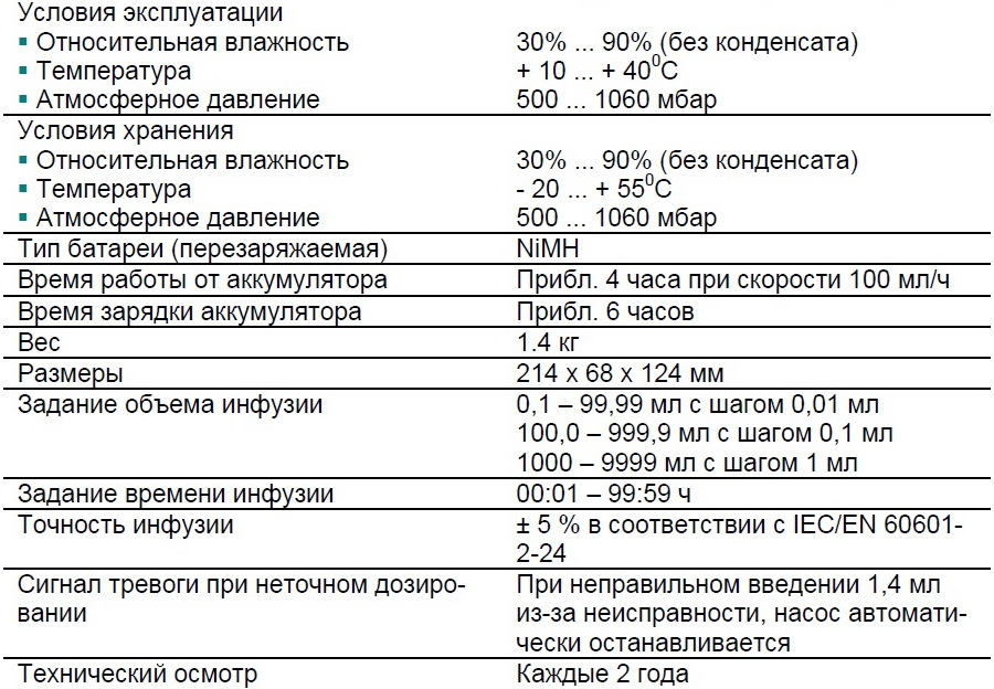 Инфузомат Space Технические характеристики 2