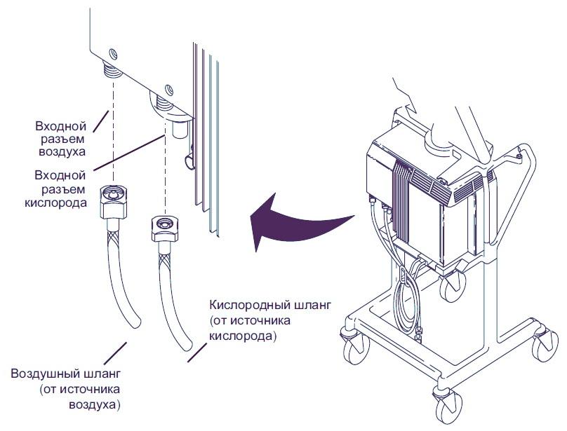 Подключение воздуха и кислорода