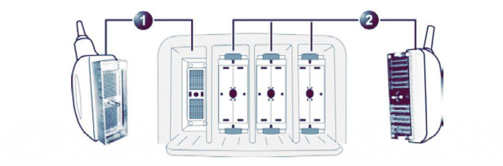Порты для датчиков