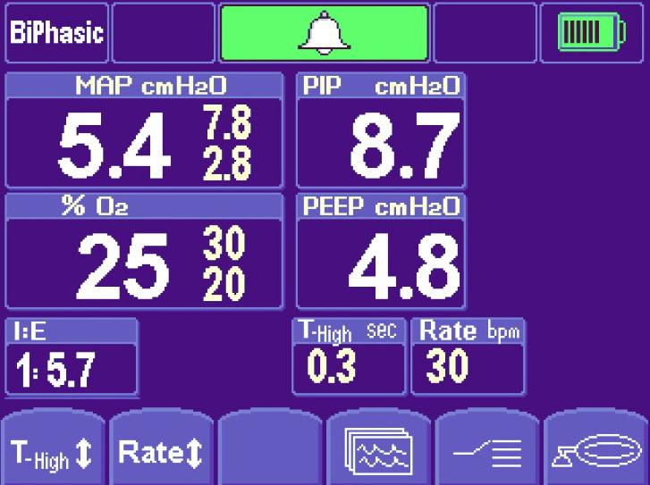 Экран мониторируемых параметров