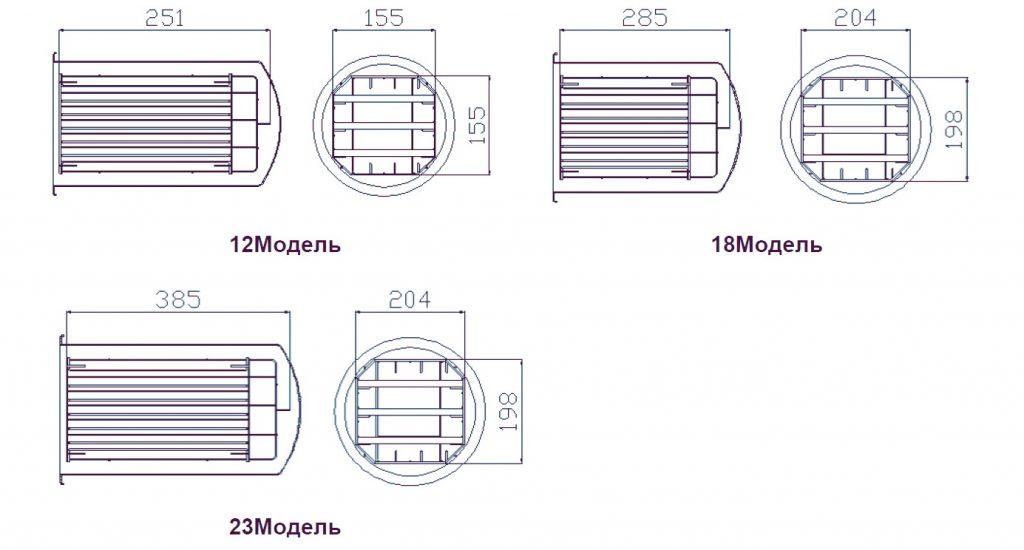 автоклав Tanzo размер закладки