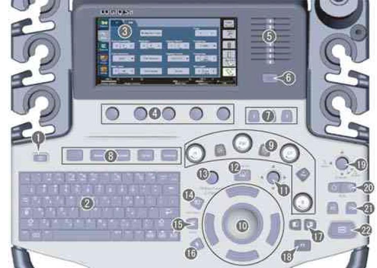 Схема панели управления  LOGIQ S8