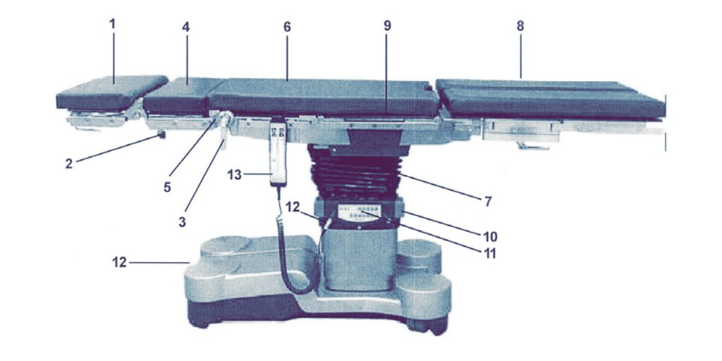maquet Alphamaxx