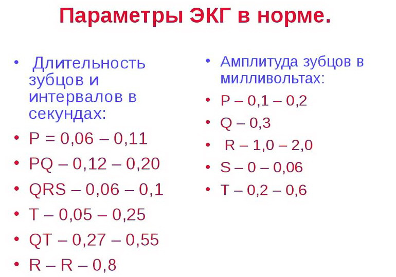 таблица экг норма