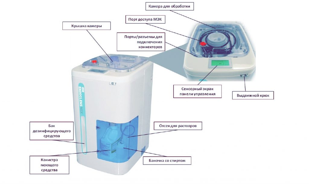 AER Endoclens NSX вид спереди