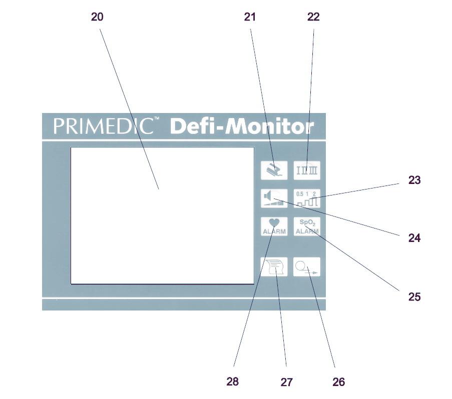 Defi monitor PRIMEDIC экг монитор