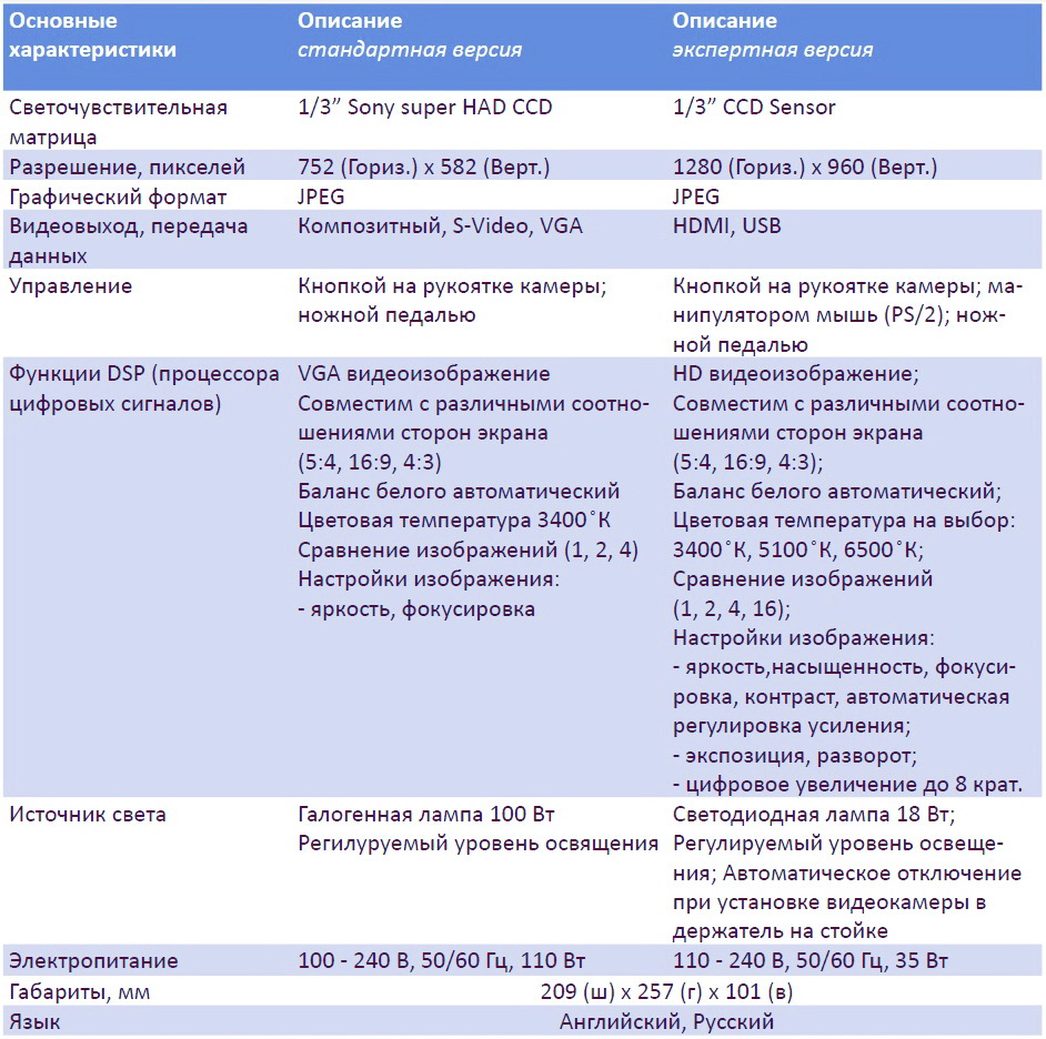 DCS-104T характеристики