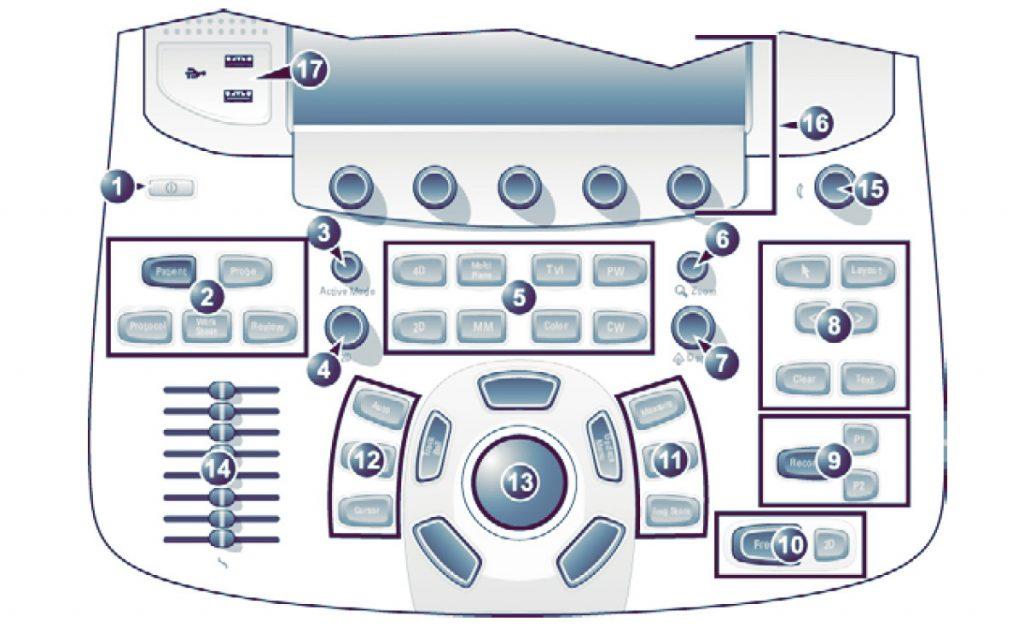 GE Vivid E9 панель управления