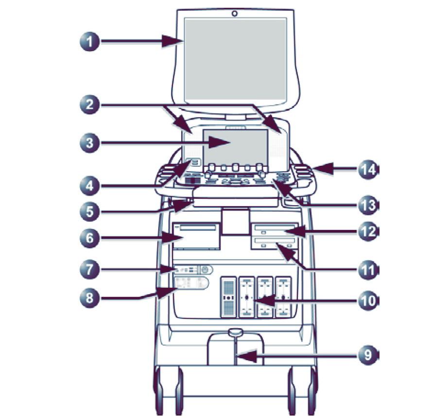 GE Vivid E9 передняя панель