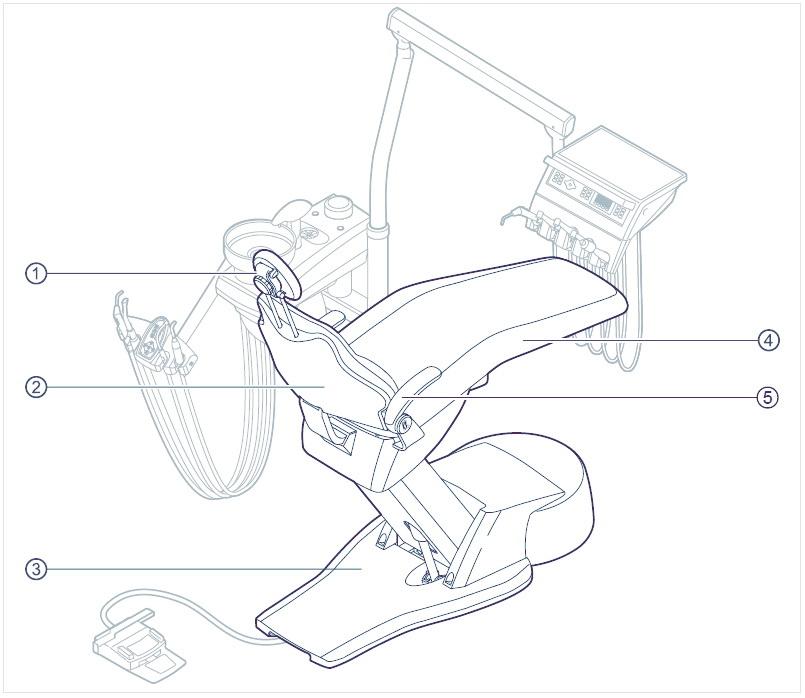 Kavo Estetica e30 Кресло пациента