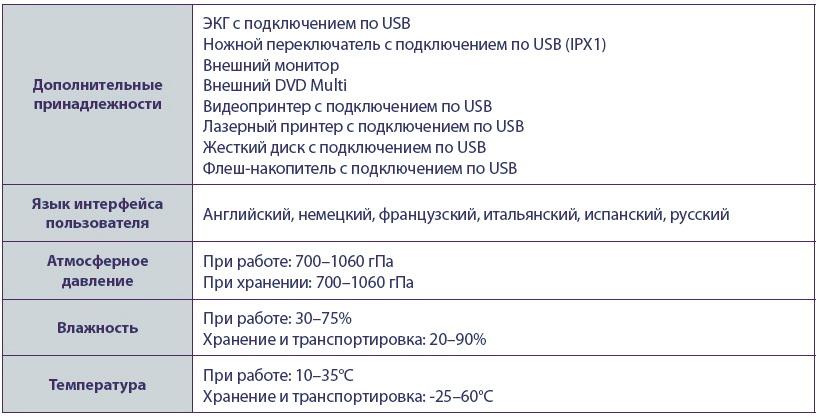 Mysono u6 характеристики
