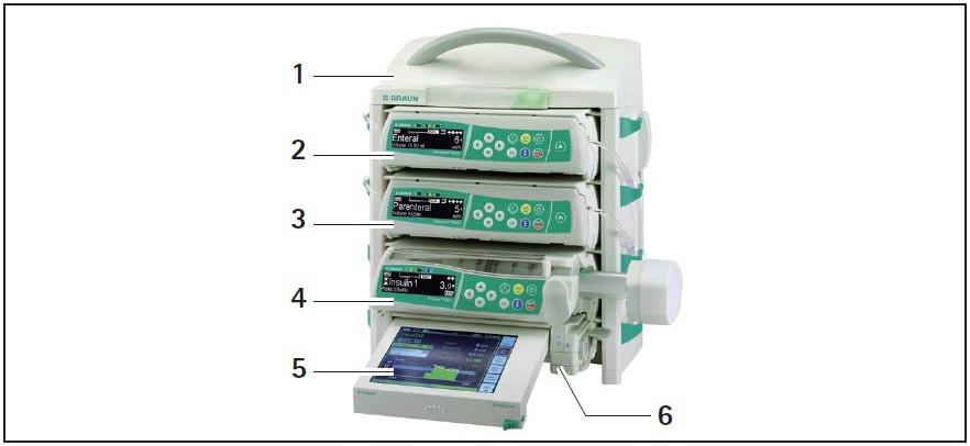 SGC система