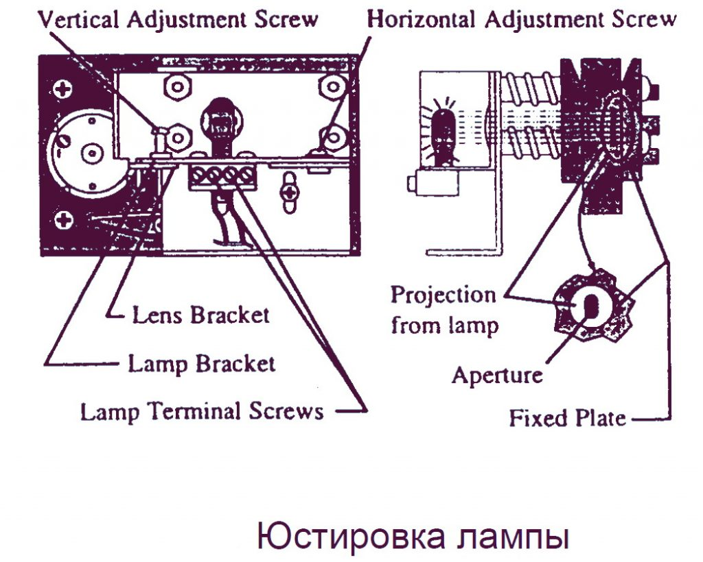 Stat Fax 1904 замена лампы
