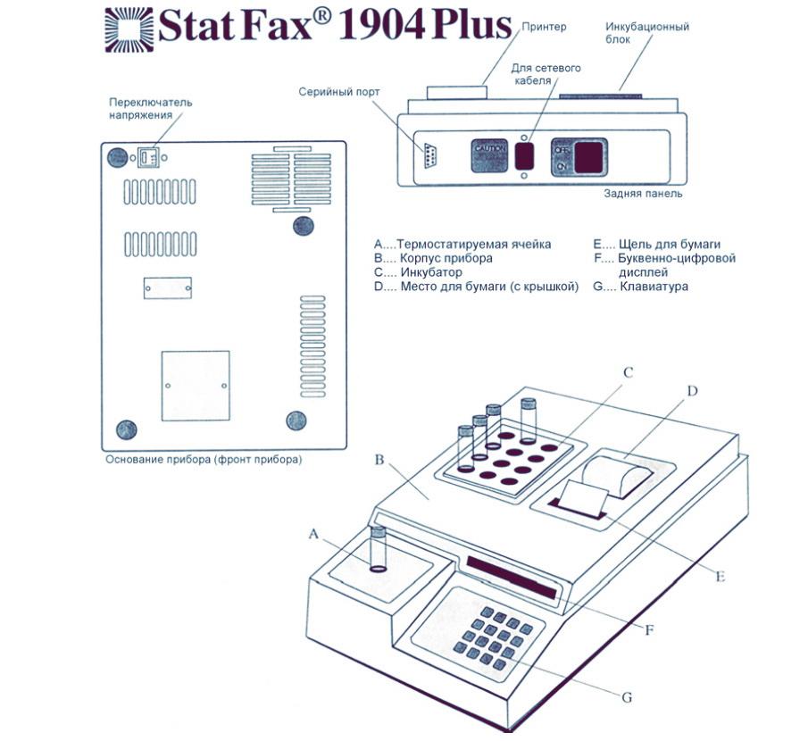 Stat Fax 1904 plus