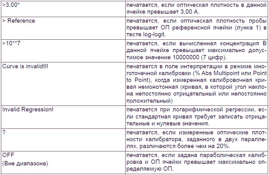 Stat Fax 2100 ошибки