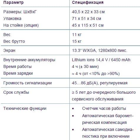 Характеристики bellavista 950