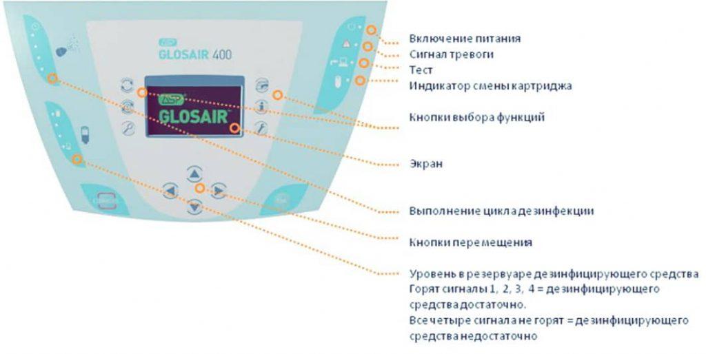 Интерфейс GLOSAIR 400