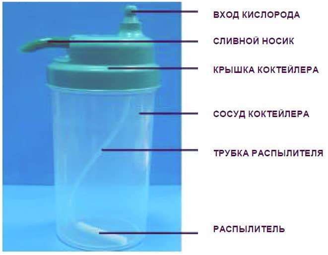 коктейлер для кислородного концентратора