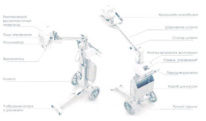 МобиРен-4МТ рентген