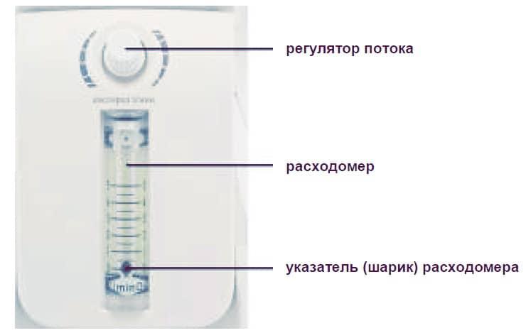 расходомер Армед 7F 3А