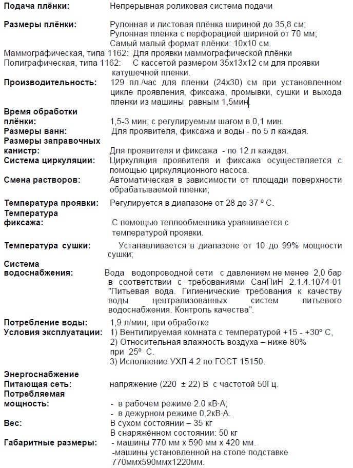 Технические характеристики ОПТИМАКС АМИКО