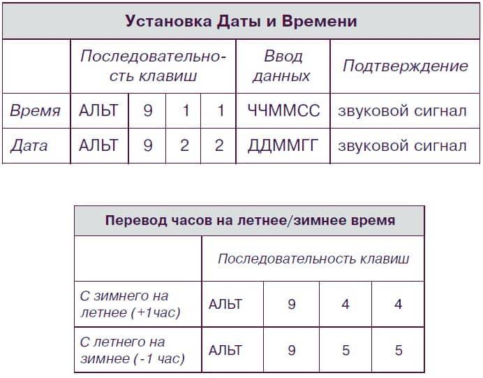 Установка даты и времени