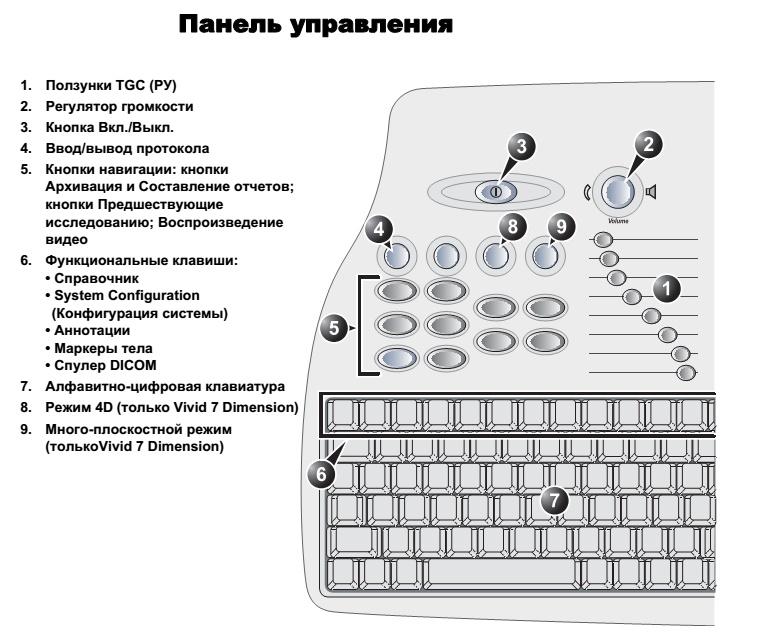 Панель управления УЗИ аппарата VIVID 7